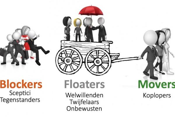 blockers-floaters-movers-bij-cultuurveranderingen9291F051-0314-70A2-FE78-640B0AE1E661.jpg
